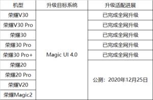 荣耀手机平板Magic UI 4.0 适配进度公告,Magic UI 4.0-荣耀俱乐部