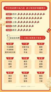 快讯 | 支付宝春节报告:红包拜年用户增长近270%,2.6亿人在线上写福送福,爱数码-荣耀俱乐部