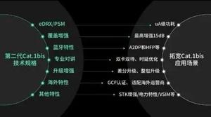 PK   5G唐古拉系列品牌诞生 紫光展锐进入全新阶段,你看好它吗?,荣耀X系列-荣耀俱乐部