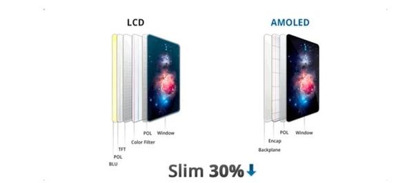 荣耀手机OLED屏幕与LCD屏幕,你更喜欢那种?,荣耀V系列-荣耀俱乐部